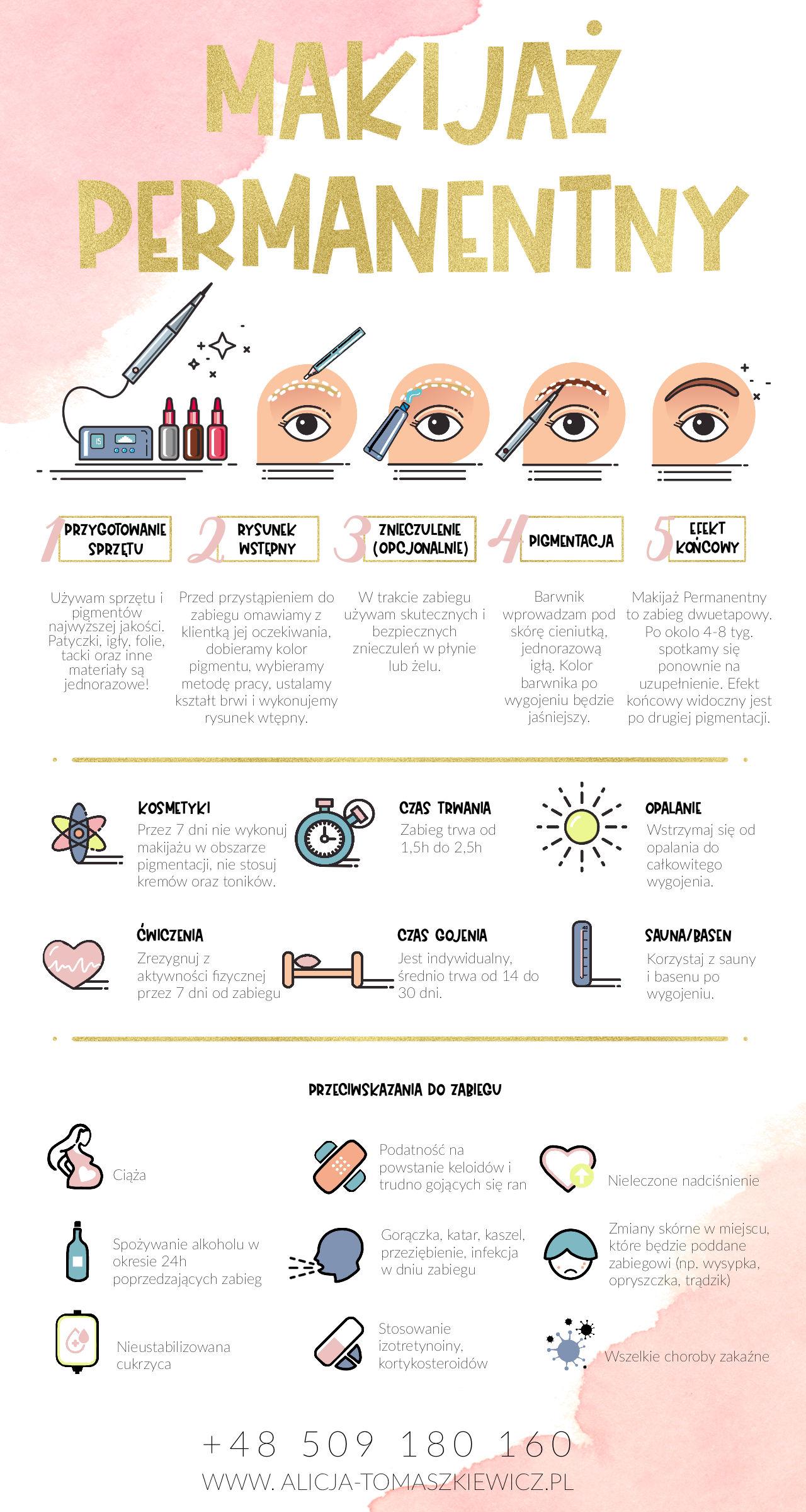 makijaż permanentny - opis